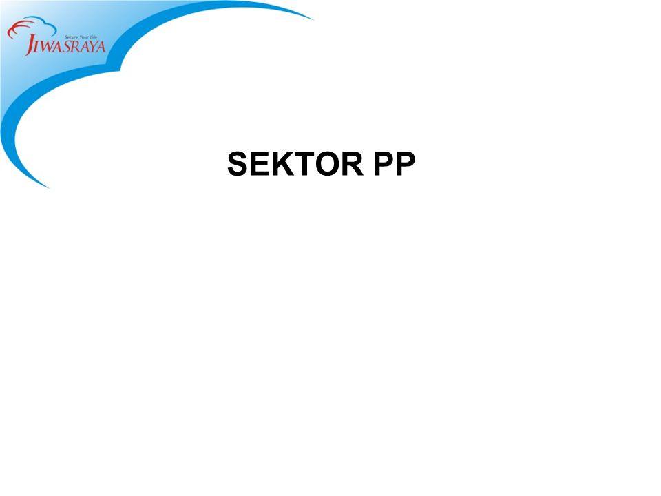 SEKTOR PP