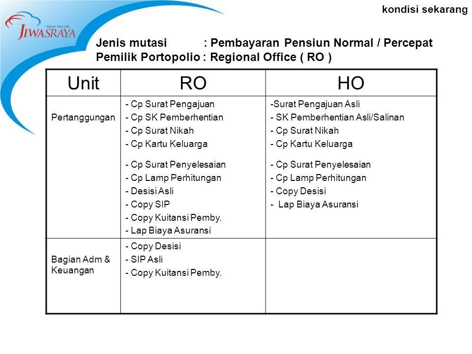 kondisi sekarang Jenis mutasi : Pembayaran Pensiun Normal / Percepat Pemilik Portopolio : Regional Office ( RO ) UnitROHO Pertanggungan - Cp Surat Pengajuan - Cp SK Pemberhentian - Cp Surat Nikah - Cp Kartu Keluarga - Cp Surat Penyelesaian - Cp Lamp Perhitungan - Desisi Asli - Copy SIP - Copy Kuitansi Pemby.