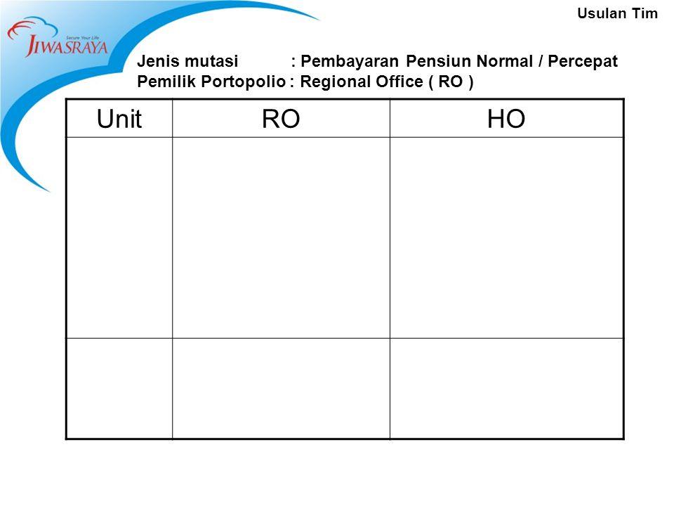 Usulan Tim Jenis mutasi : Pembayaran Pensiun Normal / Percepat Pemilik Portopolio : Regional Office ( RO ) UnitROHO