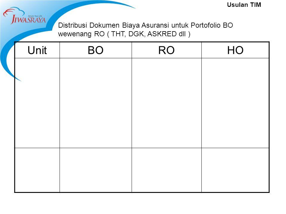 Usulan TIM Distribusi Dokumen Biaya Asuransi untuk Portofolio BO wewenang RO ( THT, DGK, ASKRED dll ) UnitBOROHO