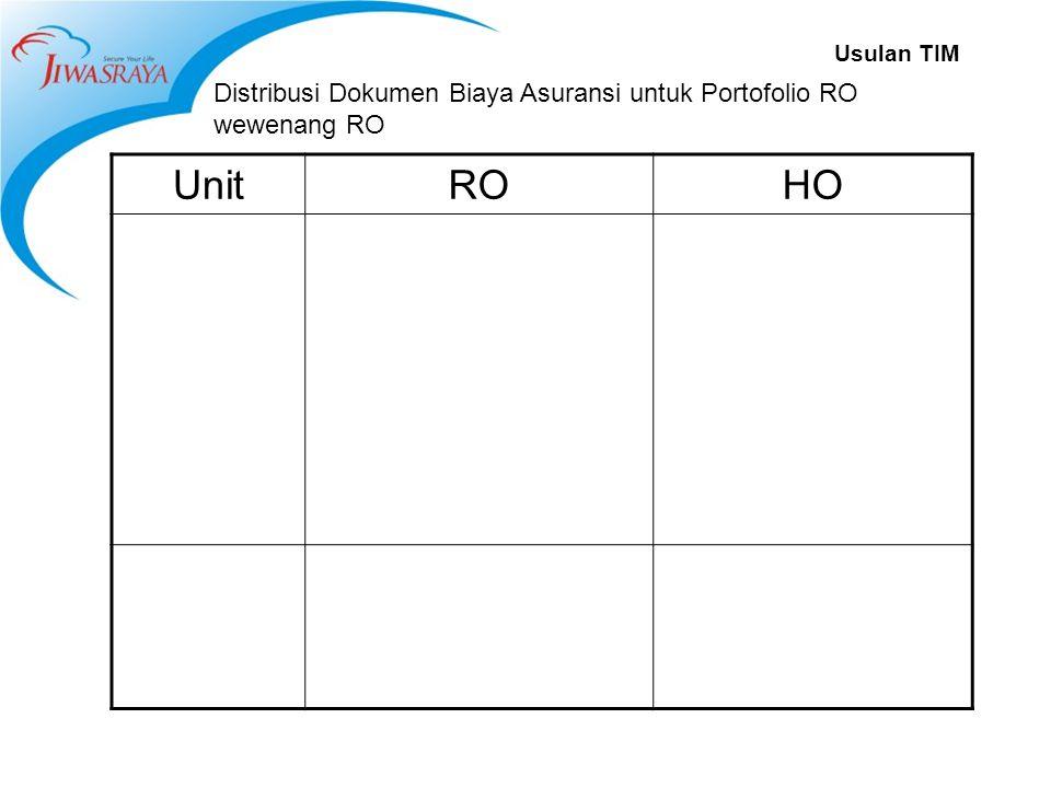 Usulan TIM Distribusi Dokumen Biaya Asuransi untuk Portofolio RO wewenang RO UnitROHO