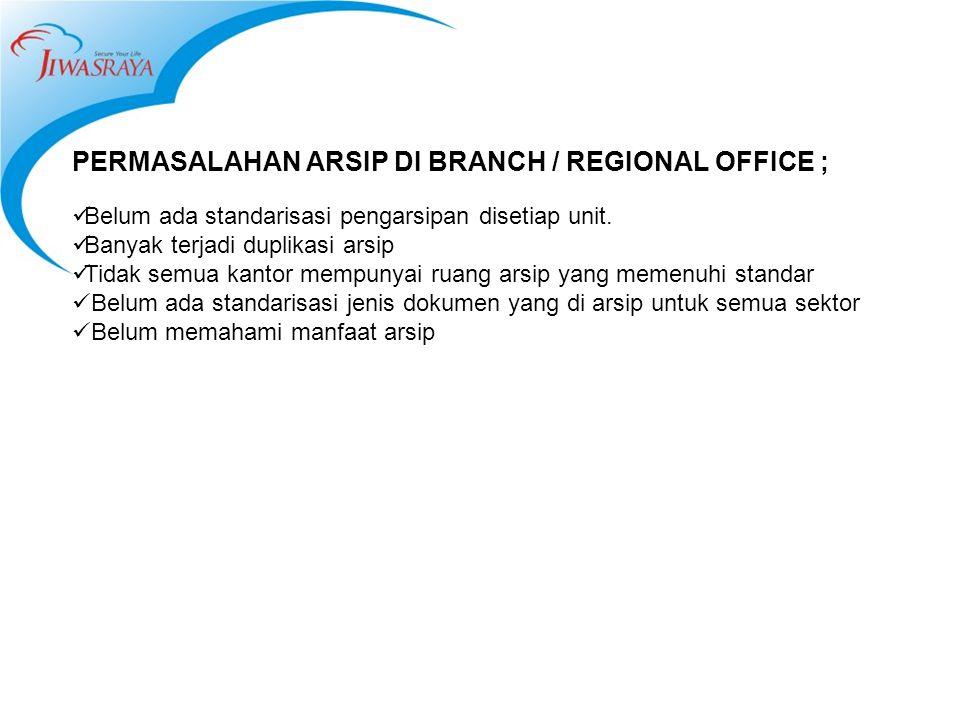 PERMASALAHAN ARSIP DI BRANCH / REGIONAL OFFICE ; Belum ada standarisasi pengarsipan disetiap unit.
