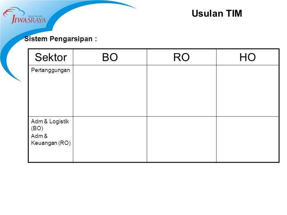Usulan TIM Sistem Pengarsipan : SektorBOROHO Pertanggungan Adm & Logistik (BO) Adm & Keuangan (RO)