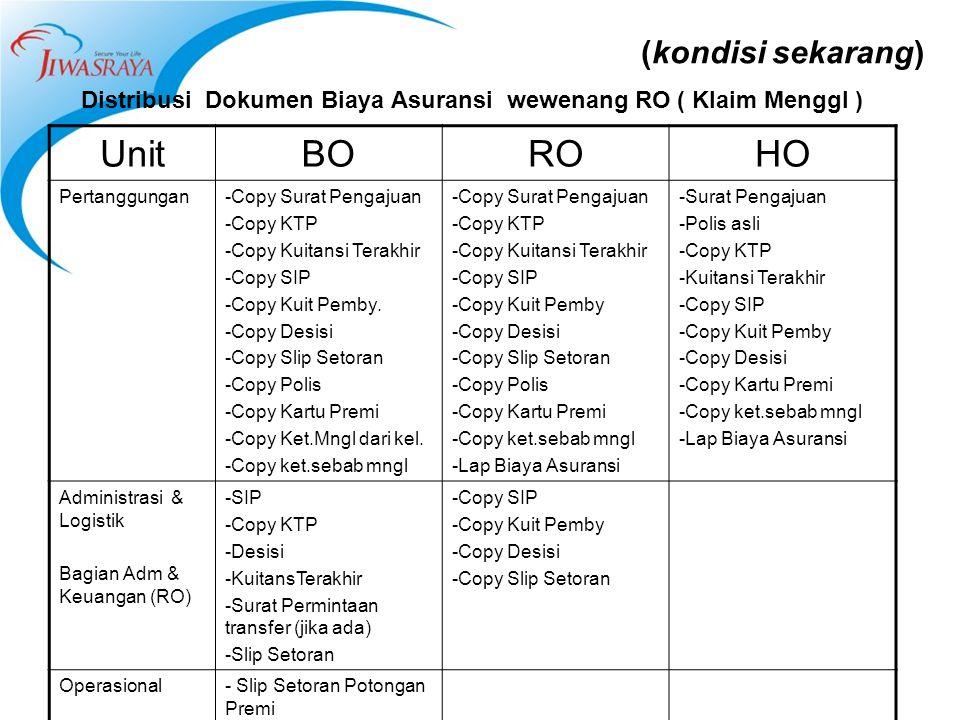 (kondisi sekarang) Distribusi Dokumen Biaya Asuransi wewenang RO ( Klaim Menggl ) UnitBOROHO Pertanggungan-Copy Surat Pengajuan -Copy KTP -Copy Kuitan