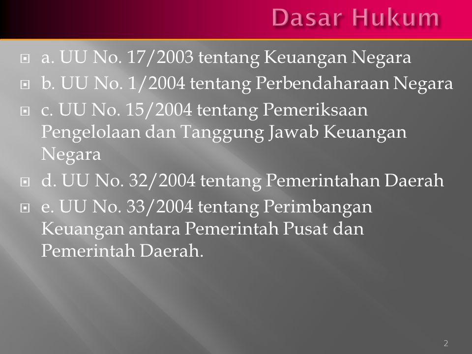  a.UU No. 17/2003 tentang Keuangan Negara  b. UU No.