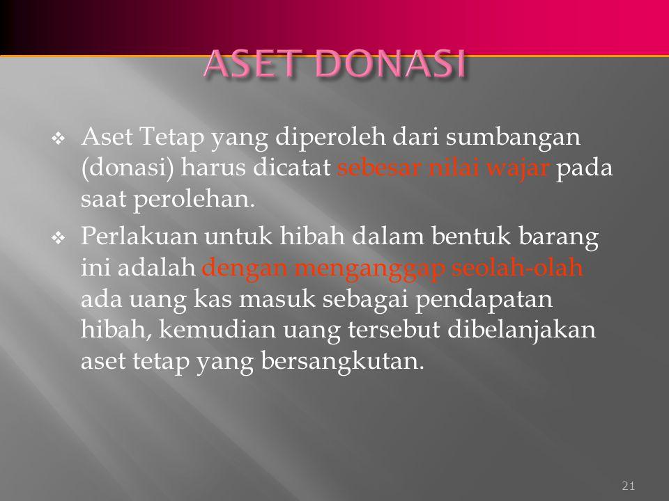  Aset Tetap yang diperoleh dari sumbangan (donasi) harus dicatat sebesar nilai wajar pada saat perolehan.