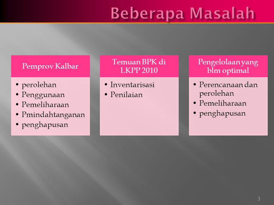 3 Pemprov Kalbar perolehan Penggunaan Pemeliharaan Pmindahtanganan penghapusan Temuan BPK di LKPP 2010 Inventarisasi Penilaian Pengelolaan yang blm optimal Perencanaan dan perolehan Pemeliharaan penghapusan