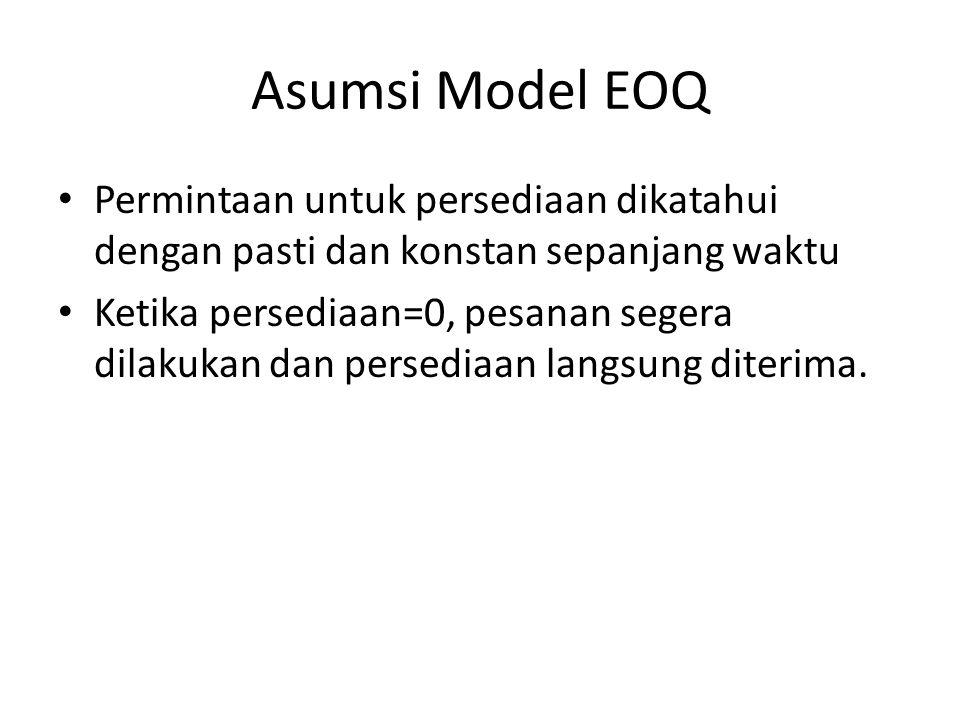Asumsi Model EOQ Permintaan untuk persediaan dikatahui dengan pasti dan konstan sepanjang waktu Ketika persediaan=0, pesanan segera dilakukan dan pers