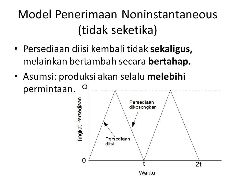 Model Penerimaan Noninstantaneous (tidak seketika) Persediaan diisi kembali tidak sekaligus, melainkan bertambah secara bertahap. Asumsi: produksi aka