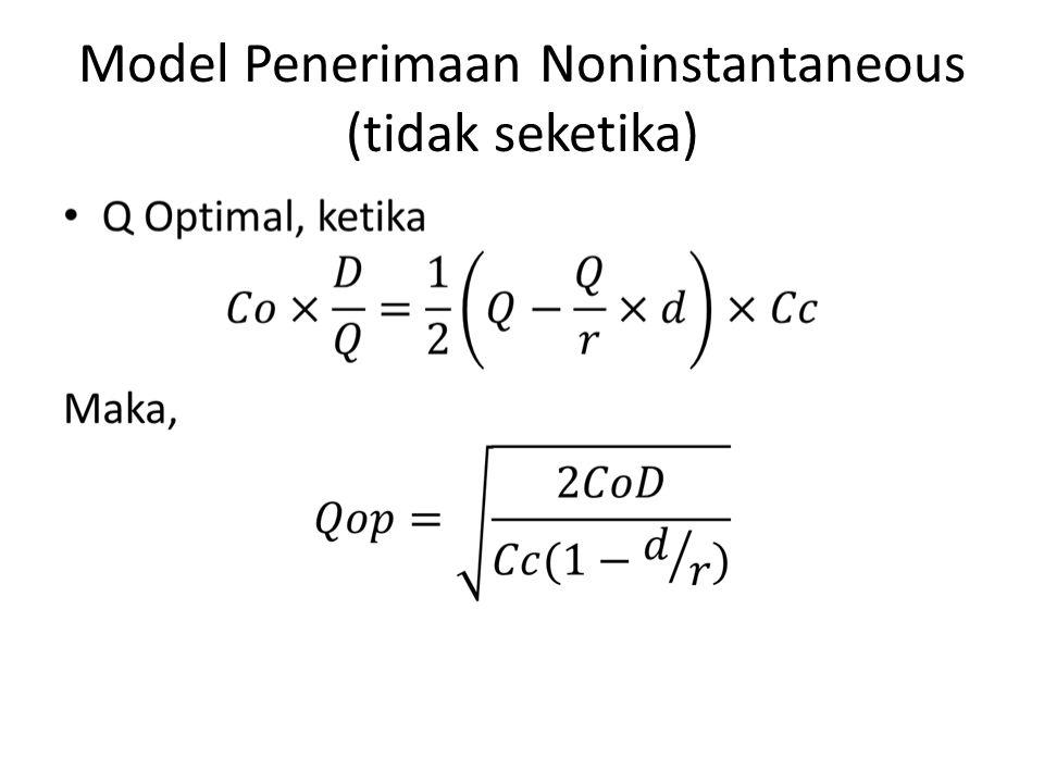 Model Penerimaan Noninstantaneous (tidak seketika)