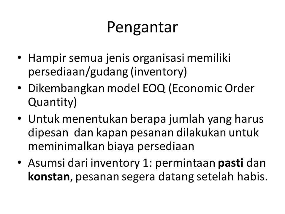 Pengantar Hampir semua jenis organisasi memiliki persediaan/gudang (inventory) Dikembangkan model EOQ (Economic Order Quantity) Untuk menentukan berap