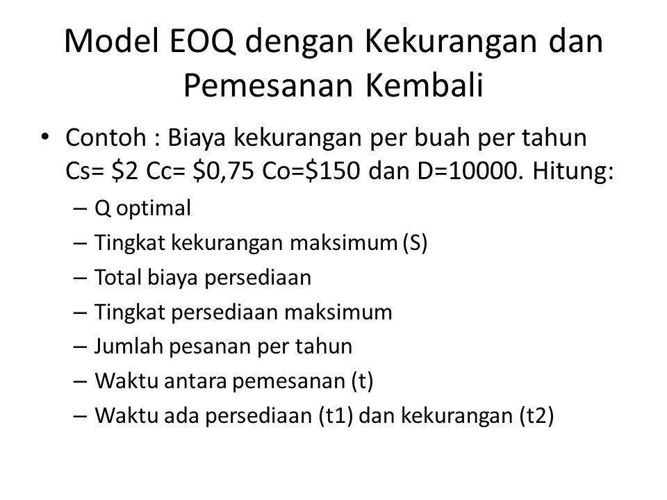 Model EOQ dengan Kekurangan dan Pemesanan Kembali Contoh : Biaya kekurangan per buah per tahun Cs= $2 Cc= $0,75 Co=$150 dan D=10000. Hitung: – Q optim
