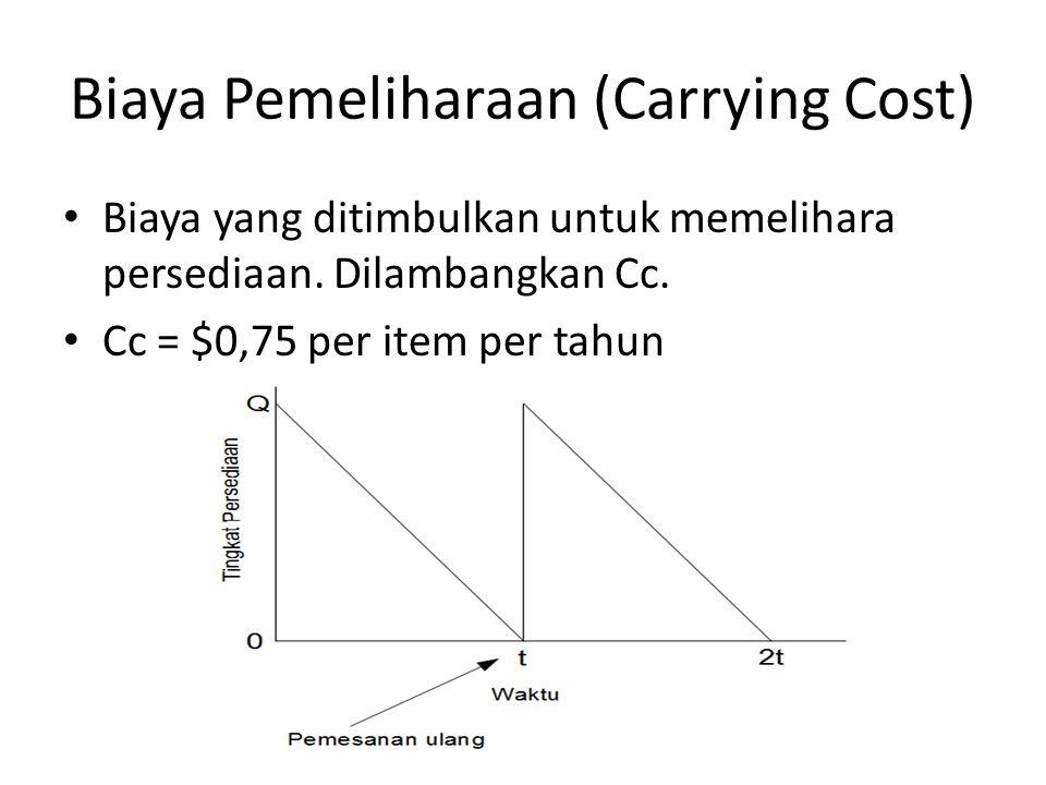 Biaya Pemeliharaan (Carrying Cost) Biaya yang ditimbulkan untuk memelihara persediaan. Dilambangkan Cc. Cc = $0,75 per item per tahun
