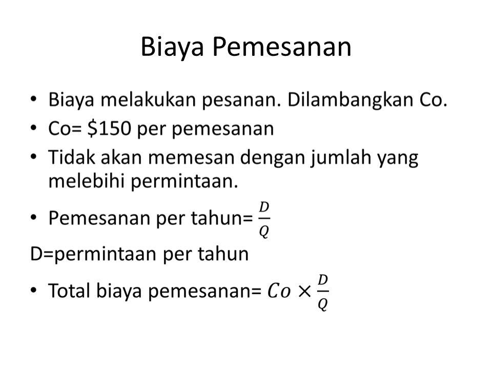Total Biaya Persediaan