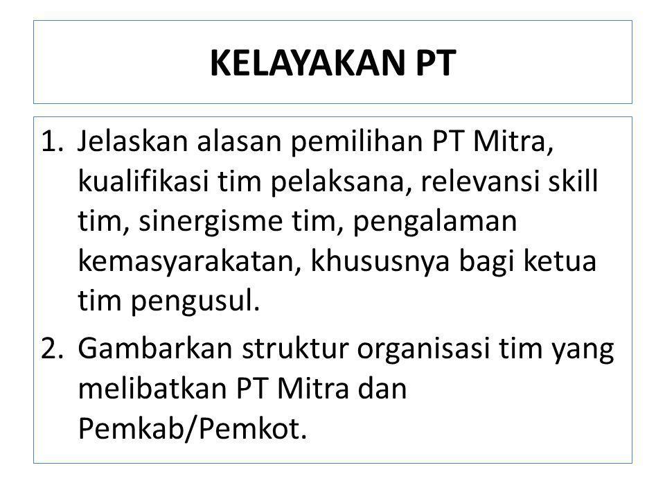 KELAYAKAN PT 1.Jelaskan alasan pemilihan PT Mitra, kualifikasi tim pelaksana, relevansi skill tim, sinergisme tim, pengalaman kemasyarakatan, khususny