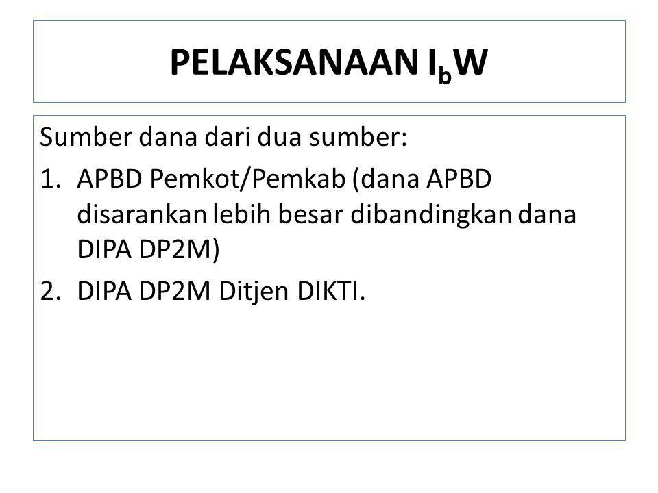 PELAKSANAAN I b W Sumber dana dari dua sumber: 1.APBD Pemkot/Pemkab (dana APBD disarankan lebih besar dibandingkan dana DIPA DP2M) 2.DIPA DP2M Ditjen