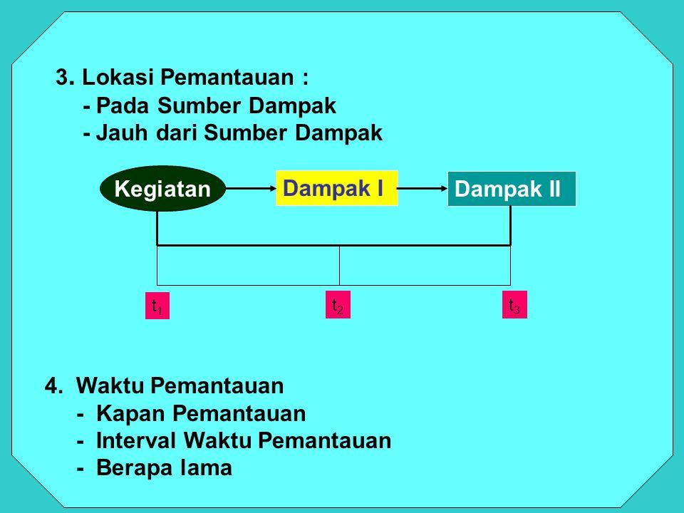 3. Lokasi Pemantauan : - Pada Sumber Dampak - Jauh dari Sumber Dampak 4. Waktu Pemantauan - Kapan Pemantauan - Interval Waktu Pemantauan - Berapa lama