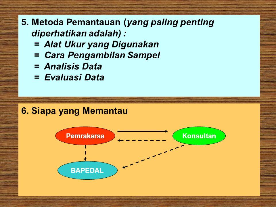 5.Metoda Pemantauan (yang paling penting diperhatikan adalah) : = Alat Ukur yang Digunakan = Cara Pengambilan Sampel = Analisis Data = Evaluasi Data 6