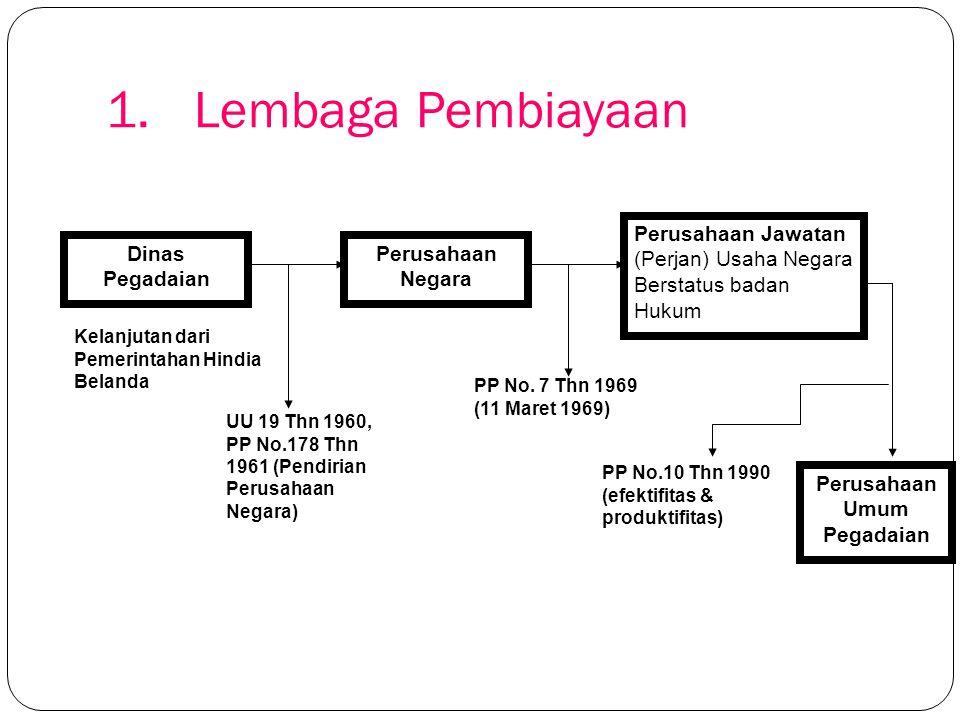 2.Sistem Pegadaian 9 Sistem gadai merupakan salah satu bentuk jaminan yang diatur dalam KUHPdt.