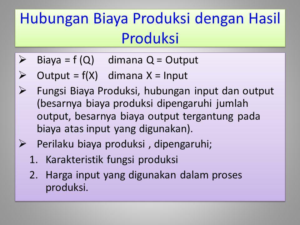Hubungan Biaya Produksi dengan Hasil Produksi  Biaya = f (Q)dimana Q = Output  Output = f(X)dimana X = Input  Fungsi Biaya Produksi, hubungan input