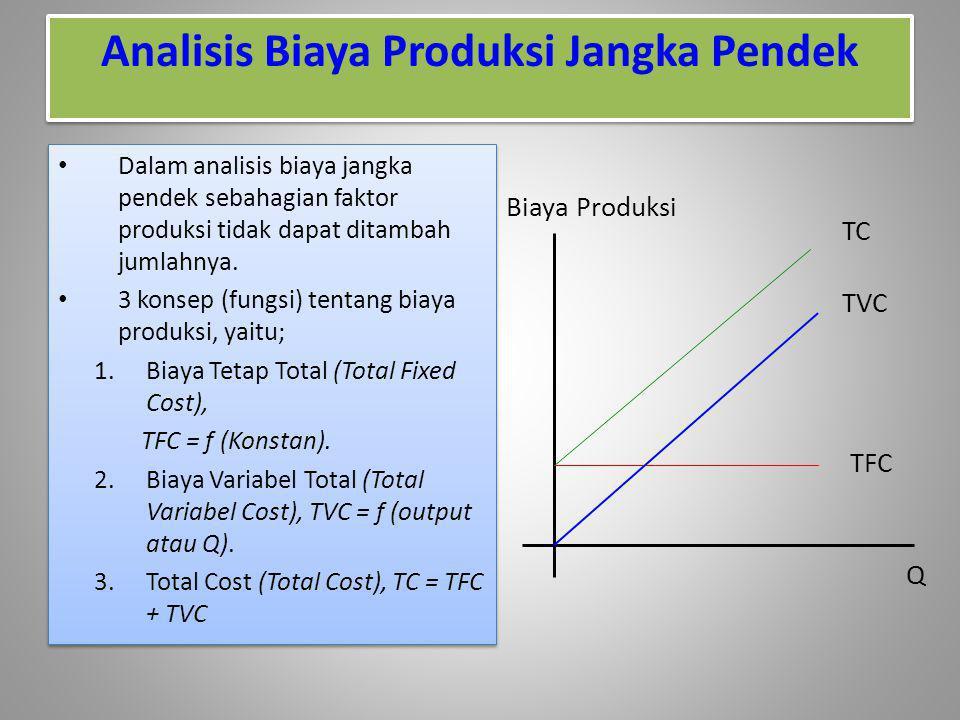 Biaya Produksi Jangka Pendek Biaya Total (TC) adalah keseluruhan jumlah ongkos produksi yang dikeluarkan oleh perusahaan.