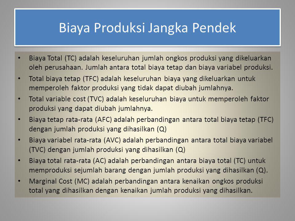 Biaya Produksi Jangka Pendek Biaya Total (TC) adalah keseluruhan jumlah ongkos produksi yang dikeluarkan oleh perusahaan. Jumlah antara total biaya te
