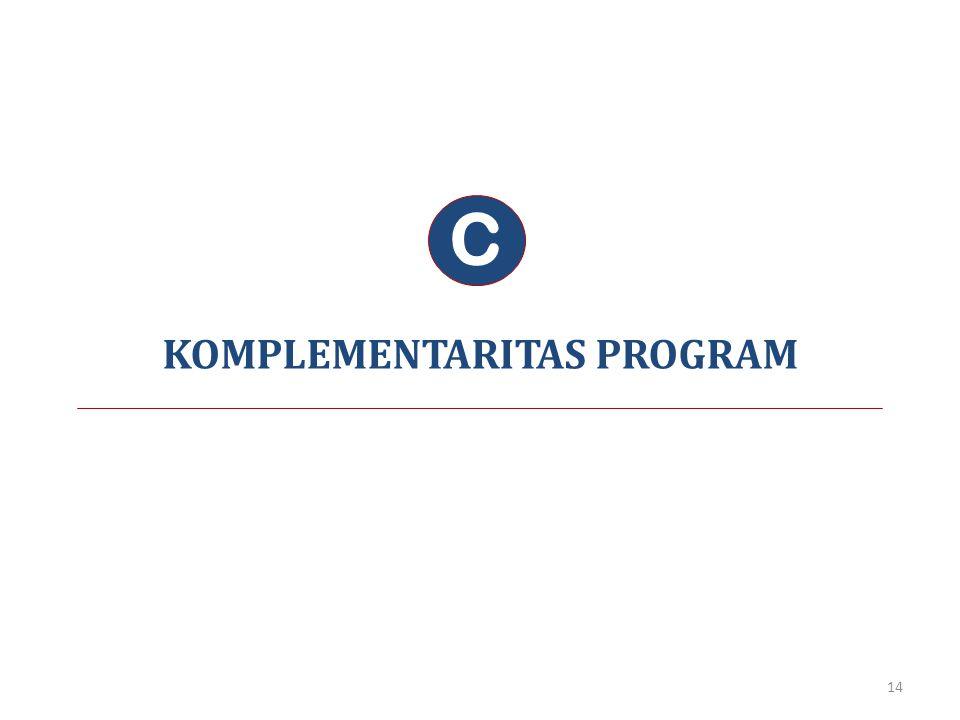 KOMPLEMENTARITAS PROGRAM C 14