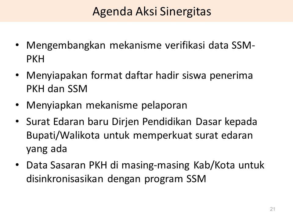Agenda Aksi Sinergitas Mengembangkan mekanisme verifikasi data SSM- PKH Menyiapakan format daftar hadir siswa penerima PKH dan SSM Menyiapkan mekanisme pelaporan Surat Edaran baru Dirjen Pendidikan Dasar kepada Bupati/Walikota untuk memperkuat surat edaran yang ada Data Sasaran PKH di masing-masing Kab/Kota untuk disinkronisasikan dengan program SSM 21