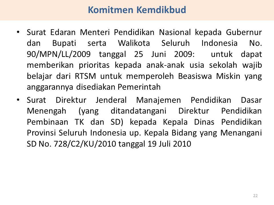 Komitmen Kemdikbud Surat Edaran Menteri Pendidikan Nasional kepada Gubernur dan Bupati serta Walikota Seluruh Indonesia No.