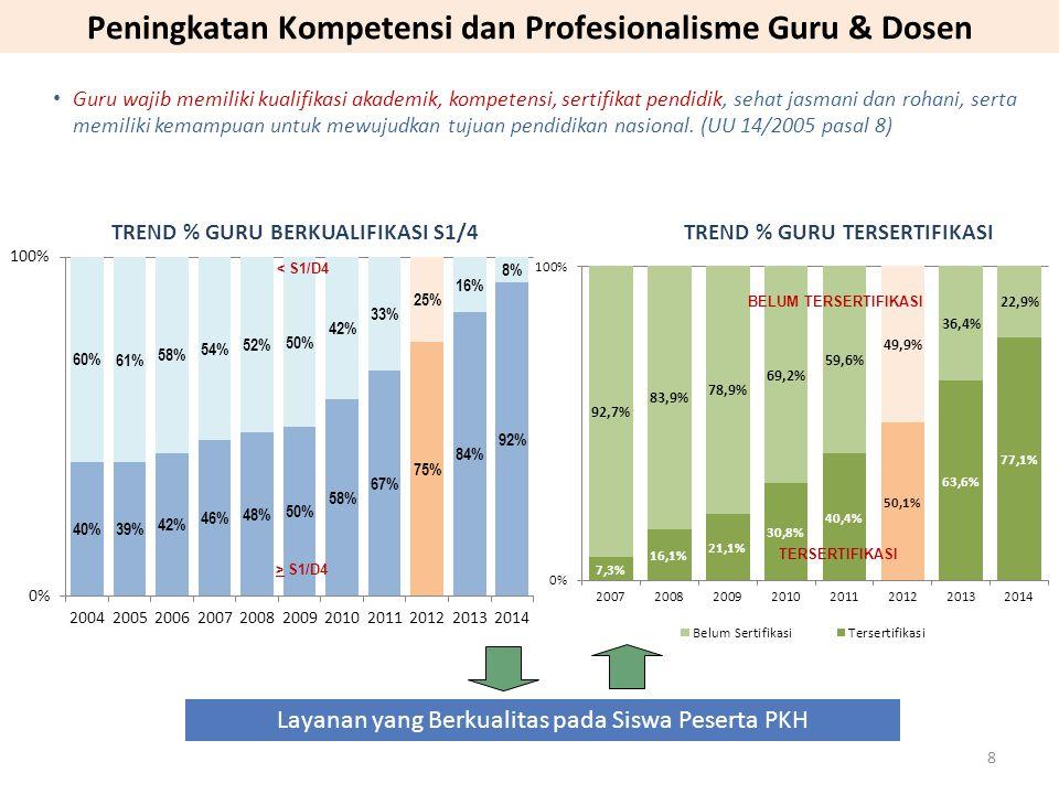 PROGRAM BOS 2012 B 9