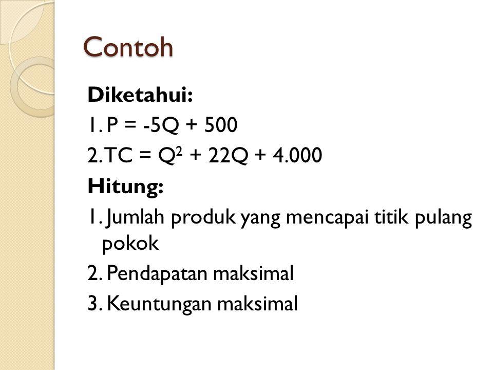Contoh Diketahui: 1. P = -5Q + 500 2. TC = Q 2 + 22Q + 4.000 Hitung: 1.