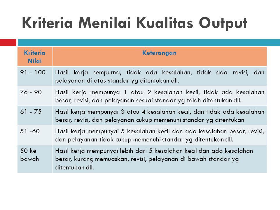Kriteria Nilai Keterangan 91 - 100Hasil kerja sempurna, tidak ada kesalahan, tidak ada revisi, dan pelayanan di atas standar yg ditentukan dll. 76 - 9