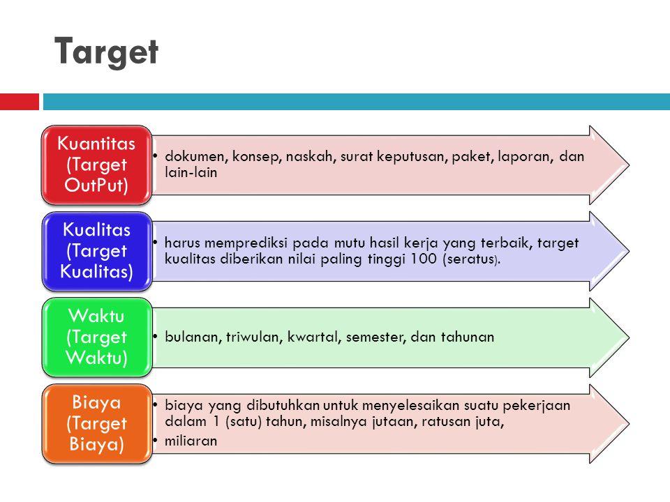 Target dokumen, konsep, naskah, surat keputusan, paket, laporan, dan lain-lain Kuantitas (Target OutPut) harus memprediksi pada mutu hasil kerja yang