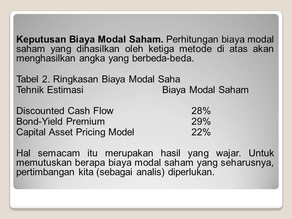 Keputusan Biaya Modal Saham. Perhitungan biaya modal saham yang dihasilkan oleh ketiga metode di atas akan menghasilkan angka yang berbeda-beda. Tabel