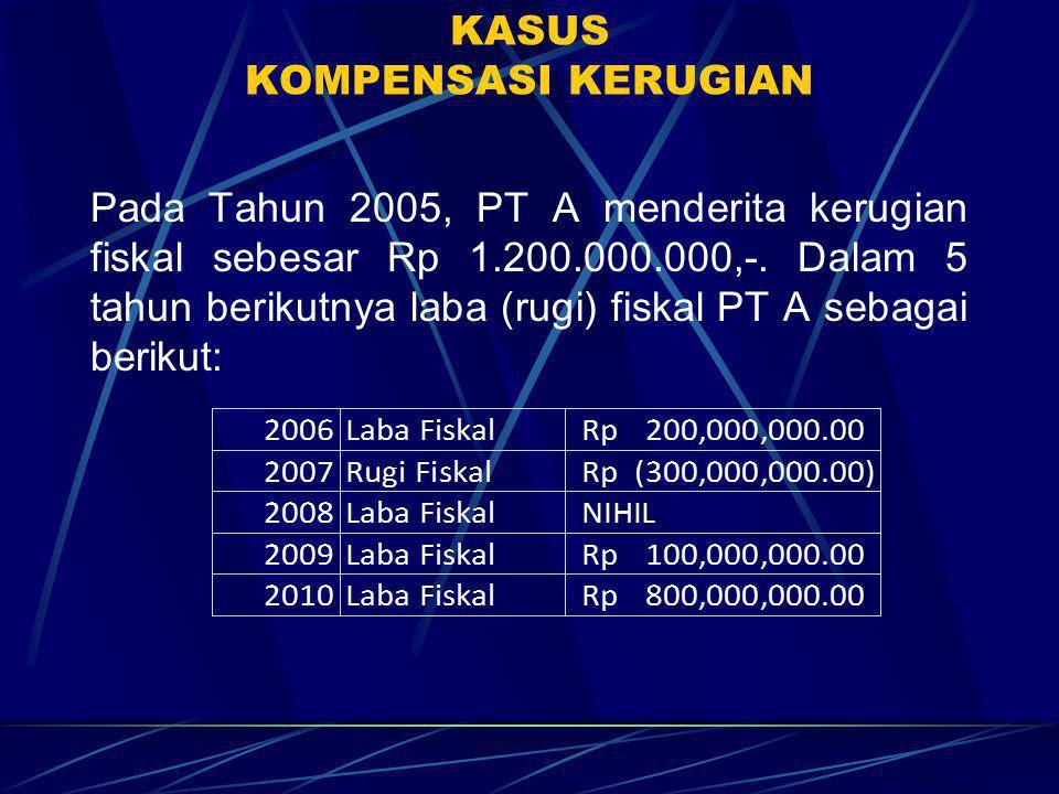 KASUS KOMPENSASI KERUGIAN Pada Tahun 2005, PT A menderita kerugian fiskal sebesar Rp 1.200.000.000,-.