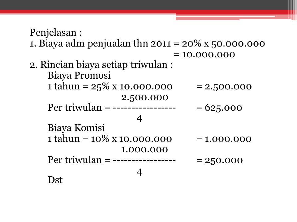 Penjelasan : 1. Biaya adm penjualan thn 2011 = 20% x 50.000.000 = 10.000.000 2. Rincian biaya setiap triwulan : Biaya Promosi 1 tahun = 25% x 10.000.0