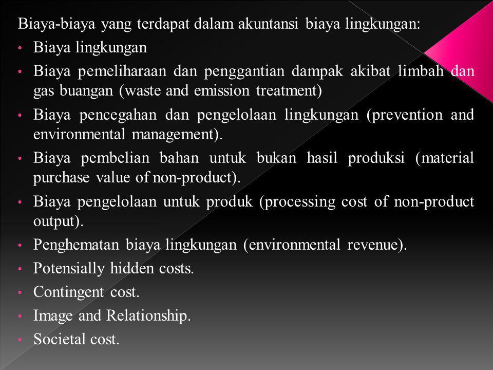 Biaya-biaya yang terdapat dalam akuntansi biaya lingkungan: Biaya lingkungan Biaya pemeliharaan dan penggantian dampak akibat limbah dan gas buangan (