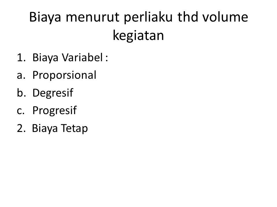 Biaya menurut perliaku thd volume kegiatan 1.Biaya Variabel : a.Proporsional b.Degresif c.Progresif 2. Biaya Tetap