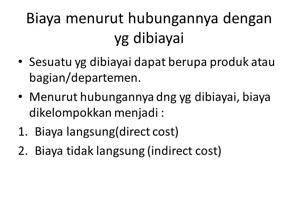 Biaya menurut hubungannya dengan yg dibiayai Sesuatu yg dibiayai dapat berupa produk atau bagian/departemen. Menurut hubungannya dng yg dibiayai, biay