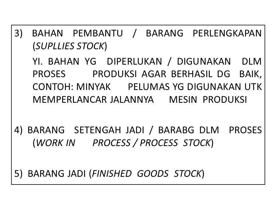 3) BAHAN PEMBANTU / BARANG PERLENGKAPAN (SUPLLIES STOCK) YI. BAHAN YG DIPERLUKAN / DIGUNAKAN DLM PROSES PRODUKSI AGAR BERHASIL DG BAIK, CONTOH: MINYAK