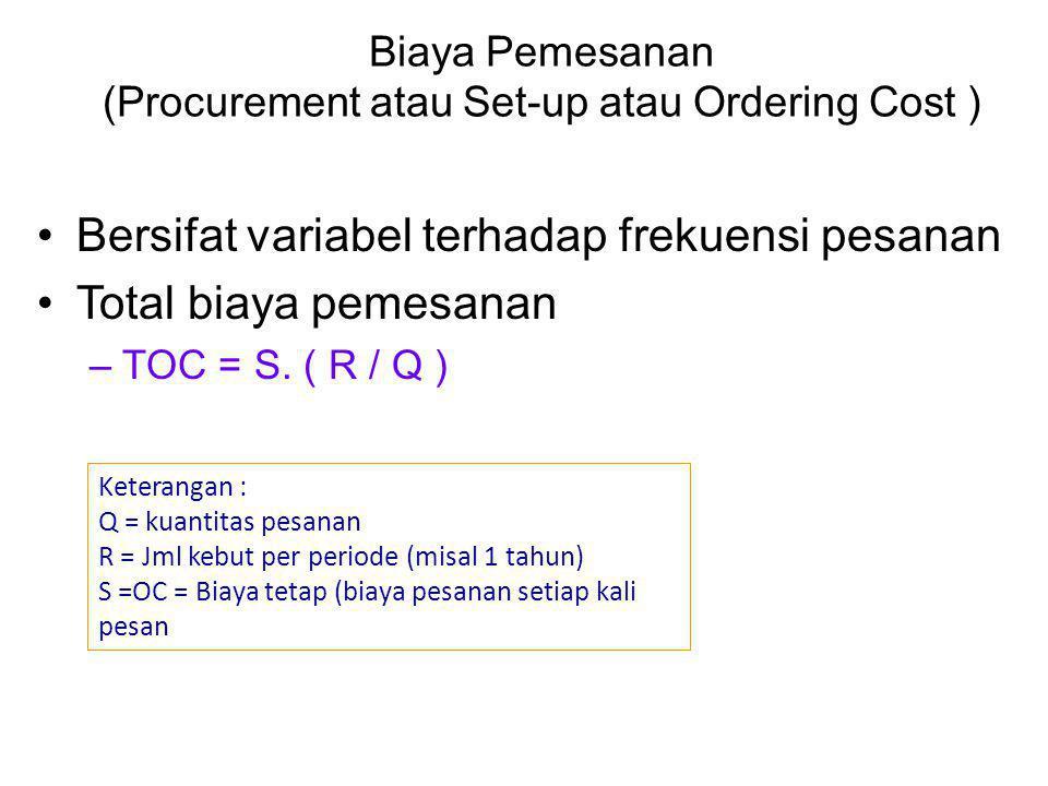 Biaya Pemesanan (Procurement atau Set-up atau Ordering Cost ) Bersifat variabel terhadap frekuensi pesanan Total biaya pemesanan –TOC = S. ( R / Q ) K