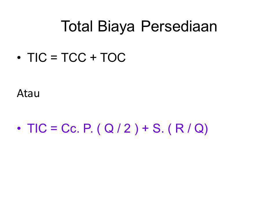 Total Biaya Persediaan TIC = TCC + TOC Atau TIC = Cc. P. ( Q / 2 ) + S. ( R / Q)