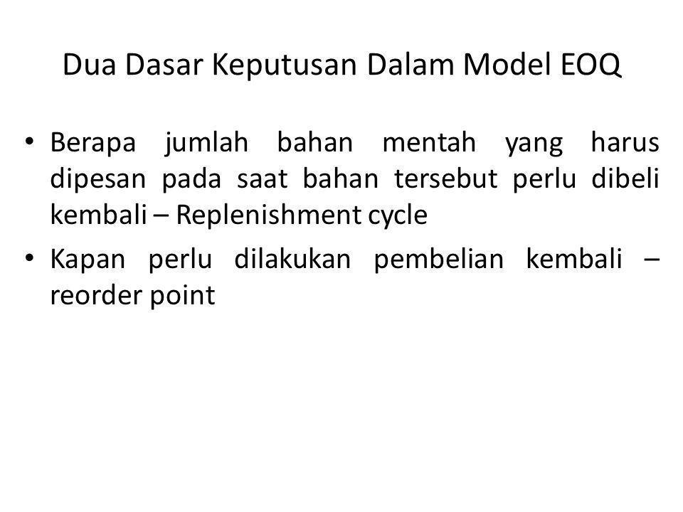 Dua Dasar Keputusan Dalam Model EOQ Berapa jumlah bahan mentah yang harus dipesan pada saat bahan tersebut perlu dibeli kembali – Replenishment cycle