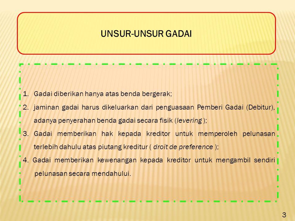 SIFAT GADAI 1.