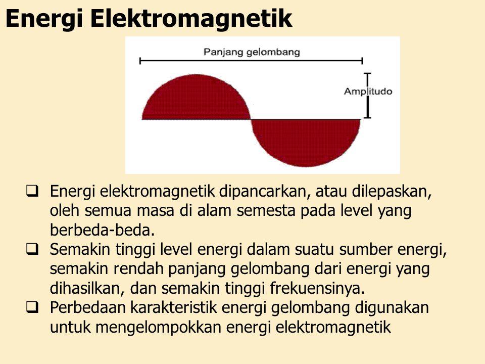 Energi Elektromagnetik  Energi elektromagnetik dipancarkan, atau dilepaskan, oleh semua masa di alam semesta pada level yang berbeda-beda.  Semakin