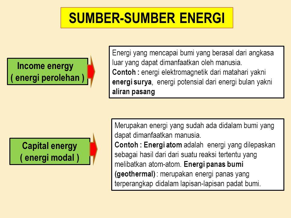 SUMBER-SUMBER ENERGI Income energy ( energi perolehan ) Capital energy ( energi modal ) Energi yang mencapai bumi yang berasal dari angkasa luar yang