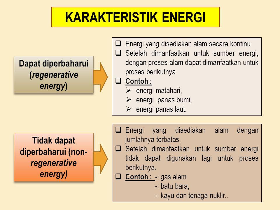 KARAKTERISTIK ENERGI  Energi yang disediakan alam secara kontinu  Setelah dimanfaatkan untuk sumber energi, dengan proses alam dapat dimanfaatkan un