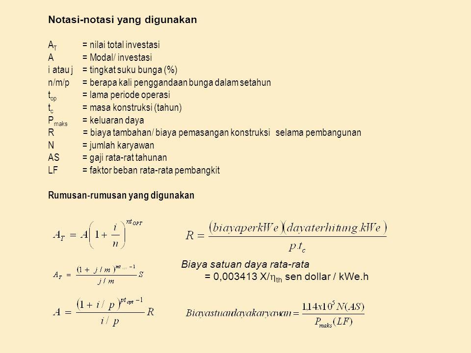 Notasi-notasi yang digunakan A T = nilai total investasi A= Modal/ investasi i atau j= tingkat suku bunga (%) n/m/p= berapa kali penggandaan bunga dal
