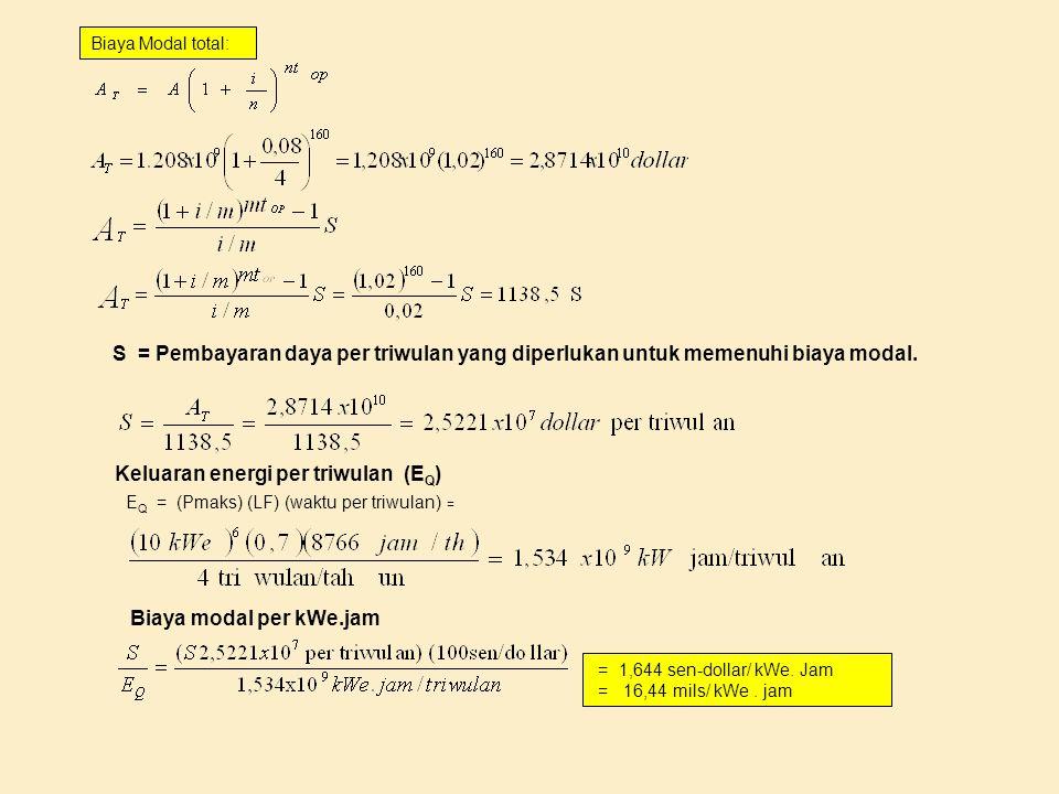 Biaya Modal total: S = Pembayaran daya per triwulan yang diperlukan untuk memenuhi biaya modal. Keluaran energi per triwulan (E Q ) E Q = (Pmaks) (LF)