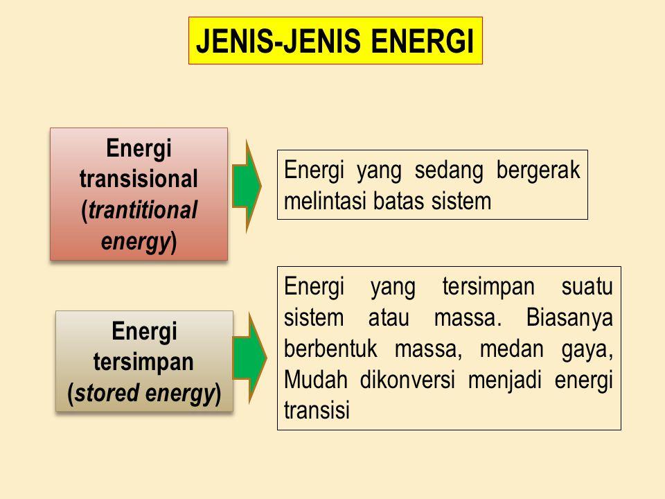 JENIS-JENIS ENERGI Energi transisional ( trantitional energy ) Energi tersimpan ( stored energy ) Energi yang tersimpan suatu sistem atau massa. Biasa